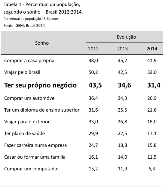 Tabela2_Edival