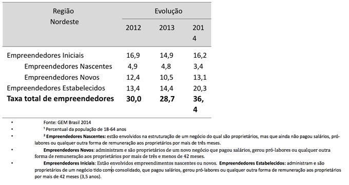 Tabela_Edival