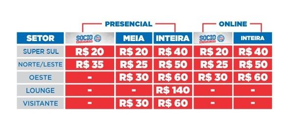 Valores Ingressos - Bahia e Atlético-PR