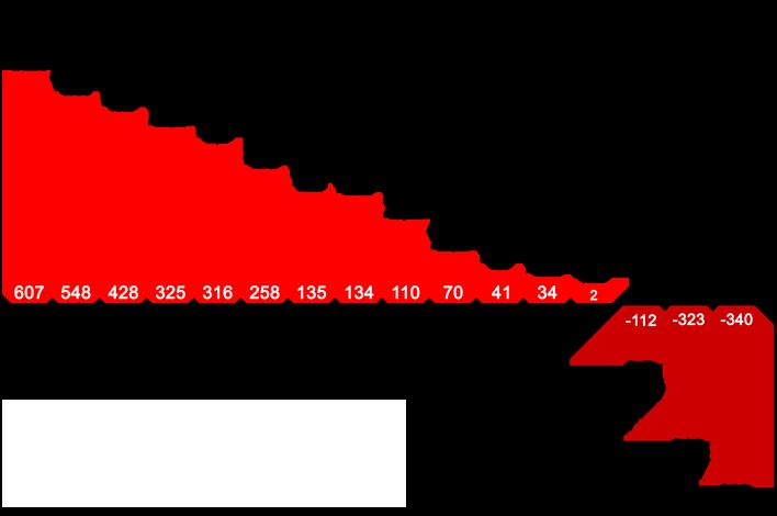 Prisões na bahia - grafico 2 - redimencionado