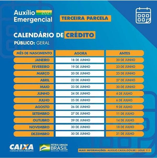 Foto: Caixa - Divulgação