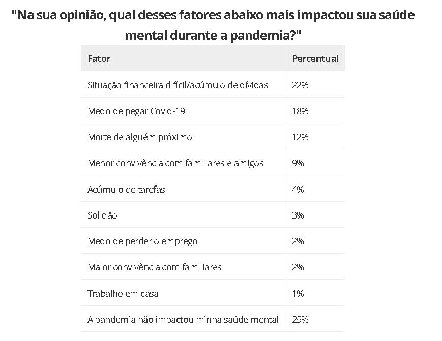 Imagem: Divulgação Pfizer